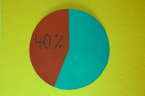 Fractional General Counsel Pie Chart